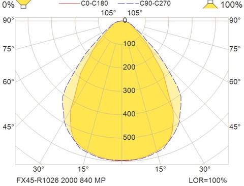 FX45-R1026 2000 840 MP
