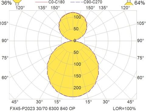 FX45-P2023 30-70 6300 840 OP