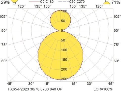 FX65-P2023 30-70 8700 840 OP