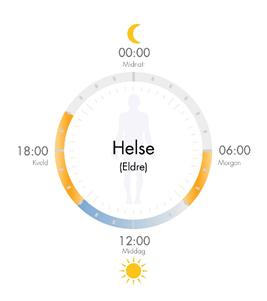 alta_omsorgsenter_hcl