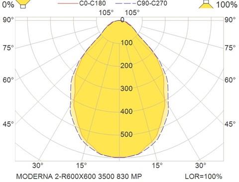 MODERNA 2-R600X600 3500 830 MP