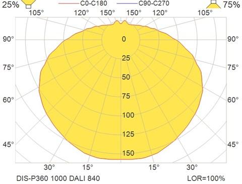 DIS-P360 1000 DALI 840