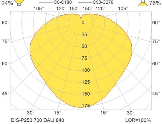 DIS-P250 700 DALI 840