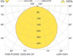 FX65-PC2000 12000 840 OP