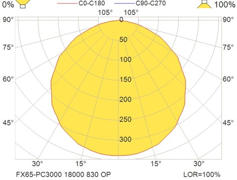 FX65-PC3000 18000 830 OP
