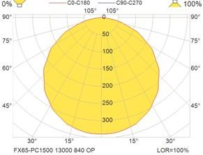FX65-PC1500 13000 840 OP