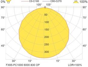 FX65-PC1000 6000 830 OP