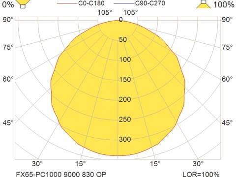 FX65-PC1000 9000 830 OP