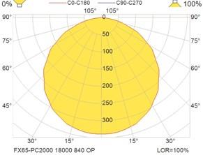FX65-PC2000 18000 840 OP
