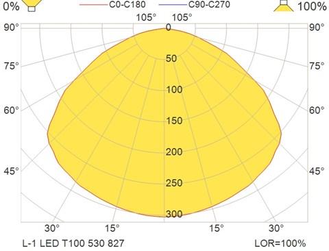 L-1 LED T100 530 827