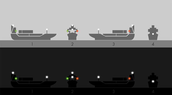 Series_75_Navigation-lights