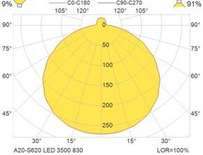 A20-S620 LED 3500 830