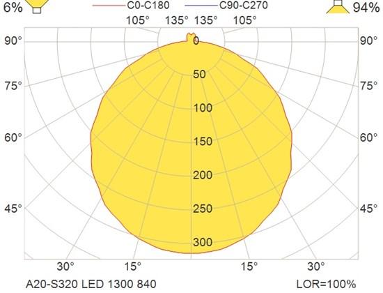 A20-S320 LED 1300 840