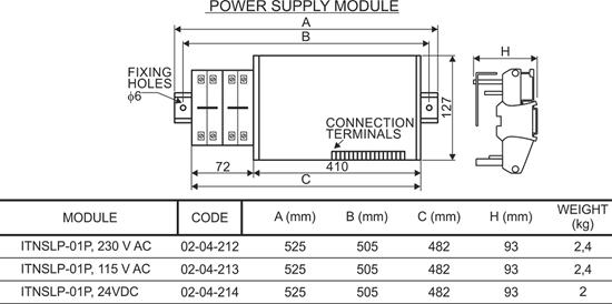 NL95_41_power_supply_codes