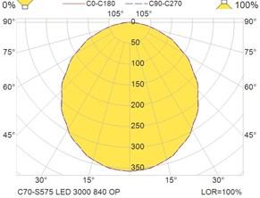 C70-S575 LED 3000 840 OP